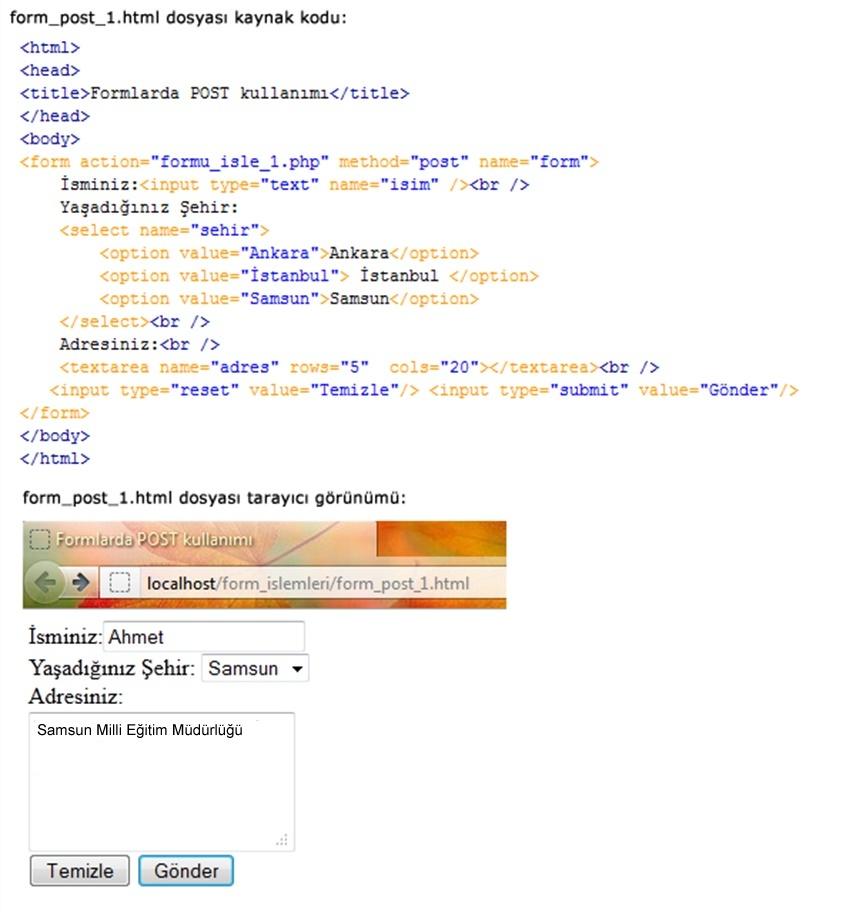 form post html