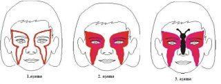 Çocuklara herhangi bir hikâye/öykü okunur. Daha sonra çocukların yüzleri hikâyedeki karakterleri temsil edecek nitelikte boyanır ve çocuklardan bu karakterleri canlandırmaları istenir (Aşağıdaki çalışmadan, yüz boyama etkinliğinde yararlanılabilir.)