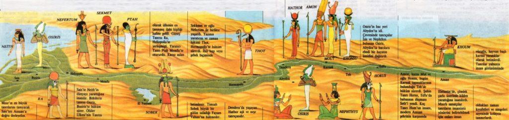 Mısır Firavunları