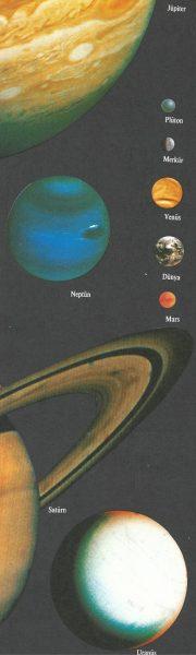 Gezegenlerin birbirlerine orantıları