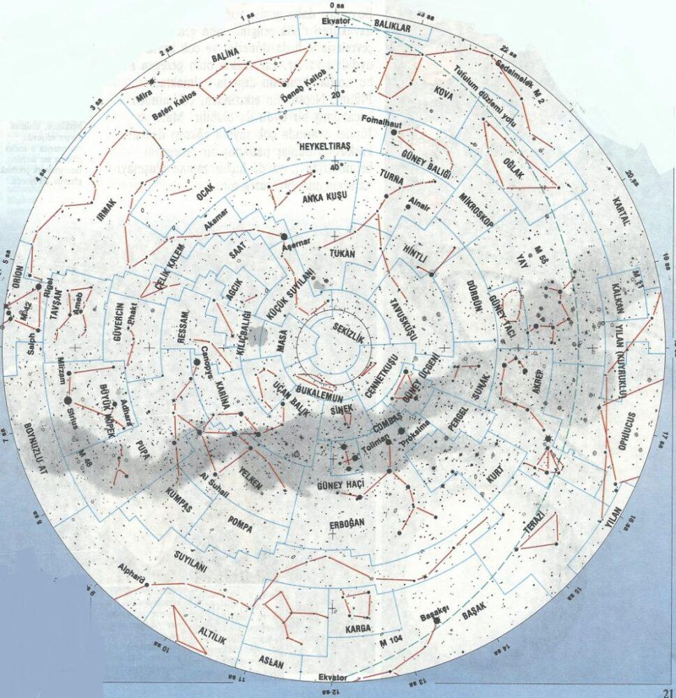 Güney Yarım Küre Takım Yıldızları Haritası