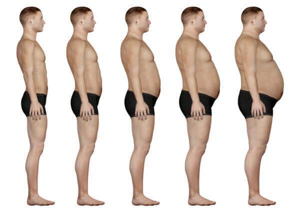 Sağlıklı Vücut Ağırlığının Sağlanması ve Korunması