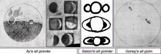 Galileo'nun çizimleri